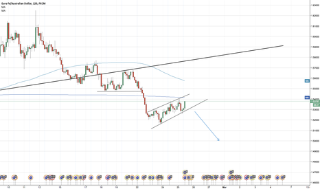 EURAUD: EUR/AUD Downward Run