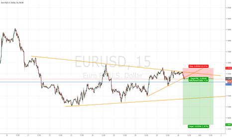 EURUSD: EURUSD carefully short