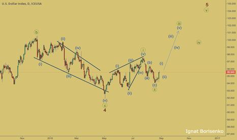 DX1!: DOLLAR INDEX - bulls coming