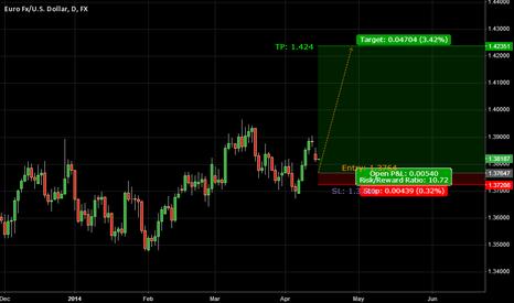 EURUSD: Trade 7: Long EURUSD - 4/14/2014
