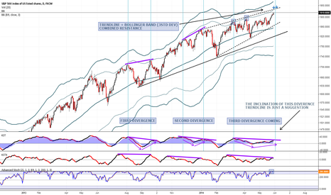 SPX500: SP500 may be close to the CRASH
