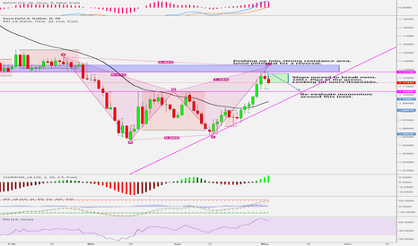 EURUSD: Update on the euro short