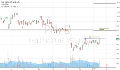 PM: philip morris
