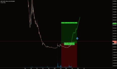 LBCBTC: LBC goes up