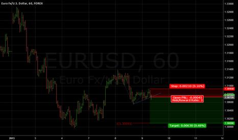 EURUSD: EURUSD trade