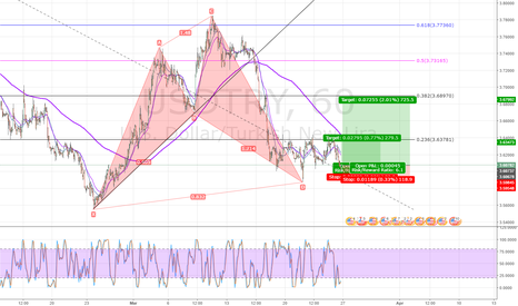 USDTRY: Lets TRY