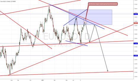 EURUSD: Down for EUR