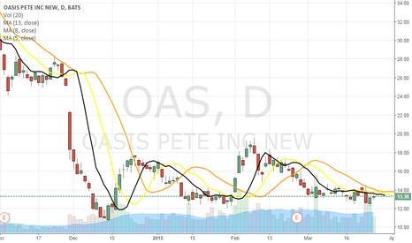 OAS: OAS OIL Trading