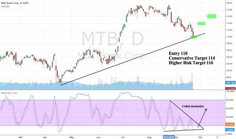 MTB: MTB Entry 110