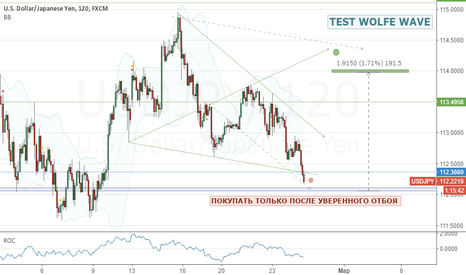 USDJPY: Wolfe Wave !TEST Покупка USD/JPY