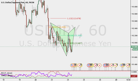USDJPY: USDJPY Potential Bearish Gartley 1HR