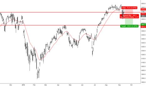 NDX: NASDAQ