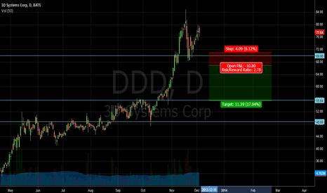DDD: Has This Bull Had It's Run?