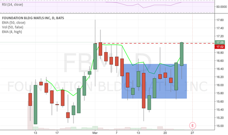 FBM: Took it out of the bo, IPO setup