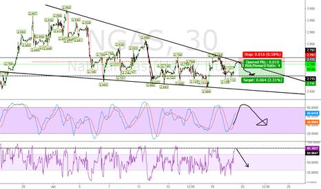 NGAS: Ngas probabilità....