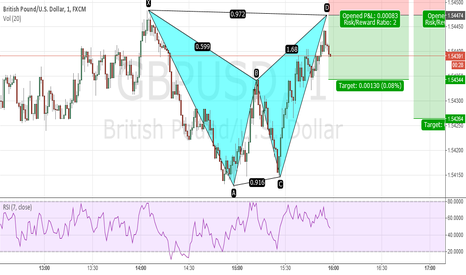 GBPUSD: Bearish Bat