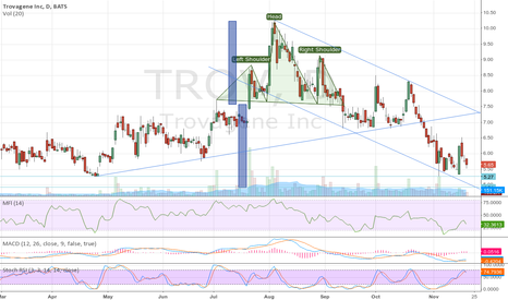 TROV: Closing in on target