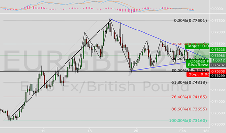EURGBP: POSSIBLE CONTINUATION LONG EURGBP