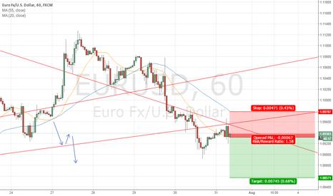 EURUSD: EURUSD has already broken trendlines downwards and is re-testing