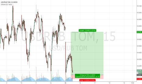 USDRUB_TOM: надо гэп закрыть