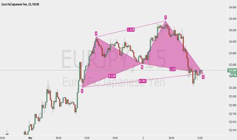 EURJPY: Bull Cypher on EURJPY 15 Mins Chart