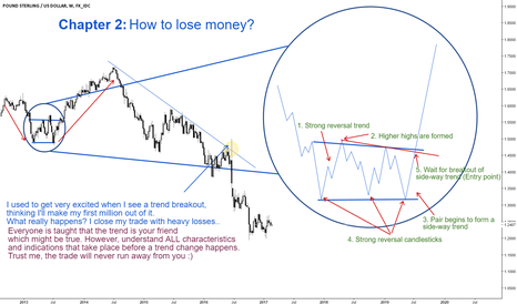 GBPUSD: How to lose money trading?