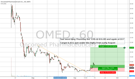 OMED: Long $OMED for a quick Ride to $21