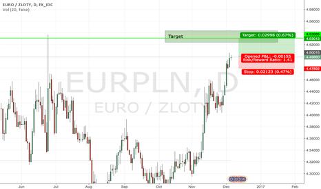 EURPLN: EURPLN to test the year height