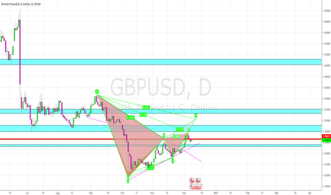 GBPUSD: up trend