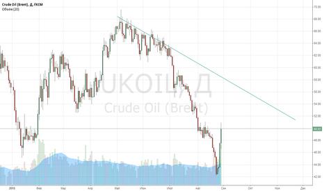 UKOIL: Среднесрочная цель по корекции нефти марки Brent