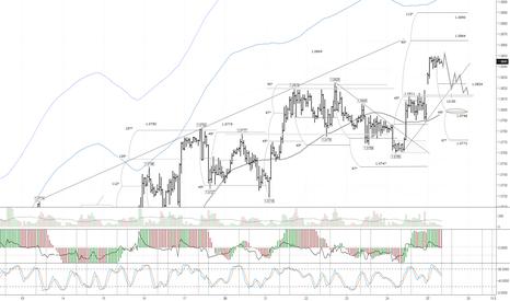 EURUSD: EUR/USD: в качестве поддержки и цели выступит уровень 1,0815