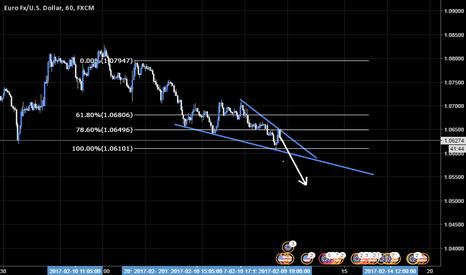 EURUSD: EURUSD | SHORT | Bearish divergence
