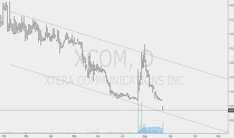 XCOM: Buy Xtera Communications around quarter