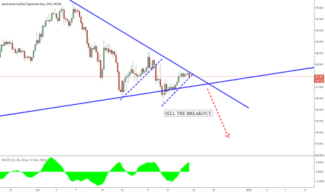 AUDJPY: AUDJPY: YOU SHOULDN'T MISS THIS ONE