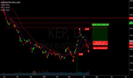 KEP: Kep - long