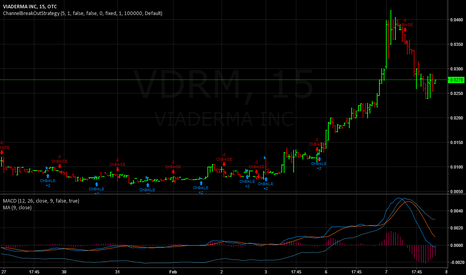 VDRM: VDRM long and strong!