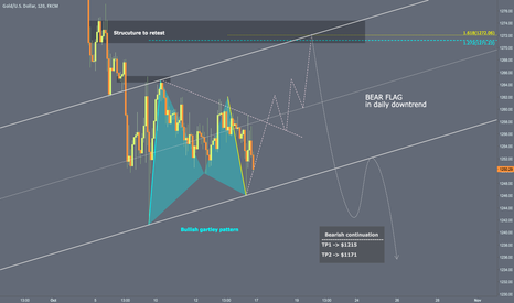 XAUUSD: Consolidation in a daily bearish flag before resuming the trend