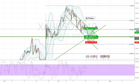 XAUUSD: XAUUSD Possible long setup