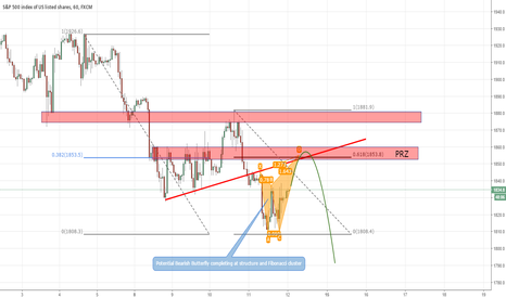 SPX500: Looking for continuation downside