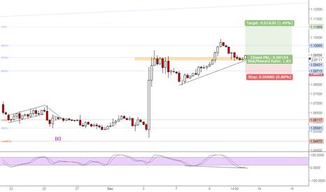 EURUSD: EURUSD buy for short term
