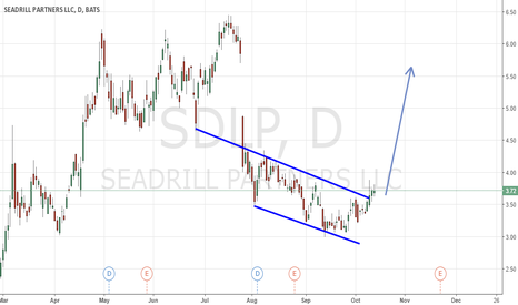 SDLP: SDLP Breaking channel, LONG