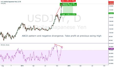 USDJPY: ABCD pattern and negative divergence.