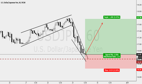 USDJPY: USDJPY Long Trade Idea