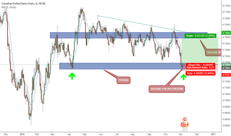 CADCHF: cadchf in now
