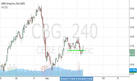 CBG: CPG long