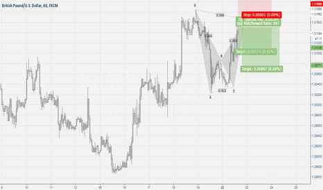 GBPUSD: Gbp-Usd Sell Setup
