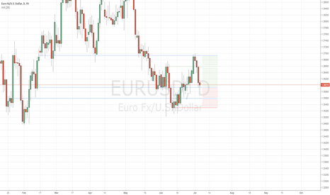 EURUSD: Quiet times for EUR/USD
