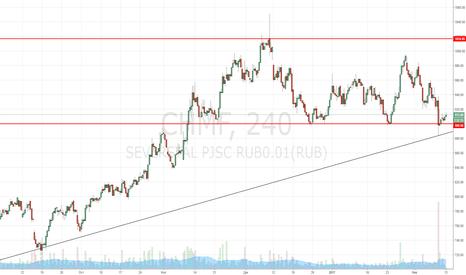 CHMF: Покупка акций Северсталь