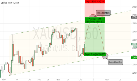 XAUUSD: XAUUSD UP CHANNLE
