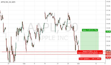 AAPL: APPLE покупка от поддержки 107.50